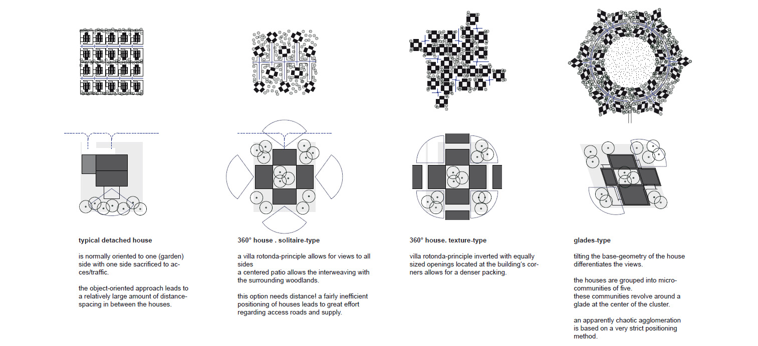 E11_ringroad-typology_RGB_1120-512